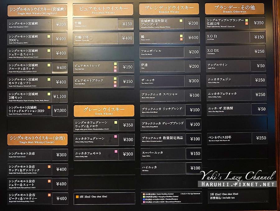 Nikka威士忌仙台工廠宮城峽蒸餾所38.jpg