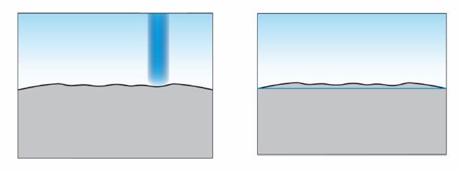 16-平順的角膜切削表面.jpg