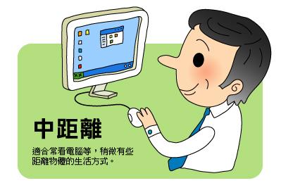 13_治療白內障手術前,選擇適合自己生活方式的人工水晶體2.jpg