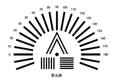 25_散光表.jpg