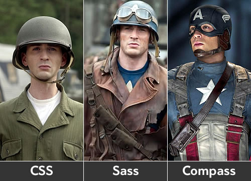css_sass_compass