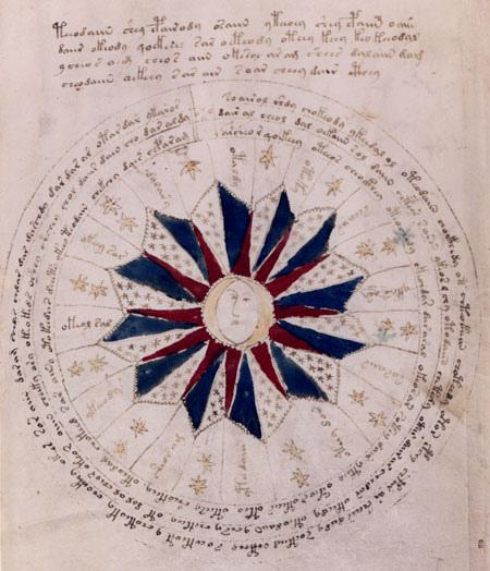 神秘的伏尼契手稿