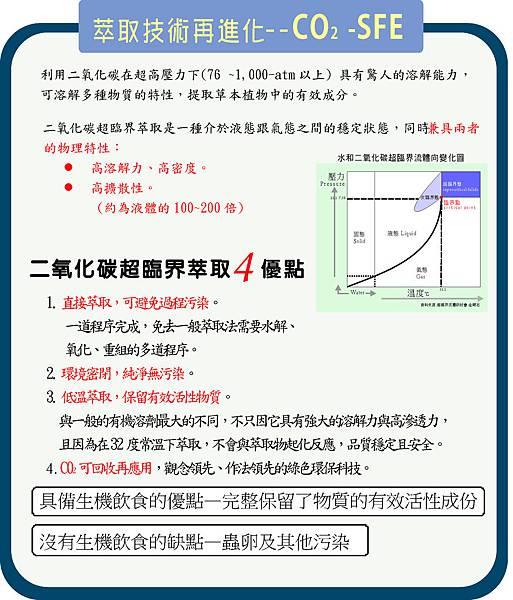 超臨界二氧化碳流體萃取 SFE-CO2