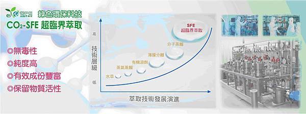 萃取技術演進-綠色環保 超臨界萃取 CO2-SFE