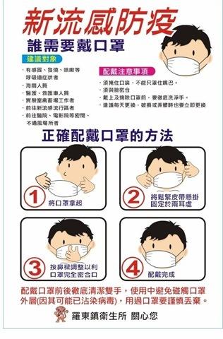 H7N9口罩戴法