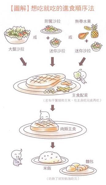 想吃就吃.jpg