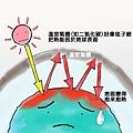 溫室效應.jpg