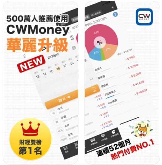 CWMoney 理財筆記1