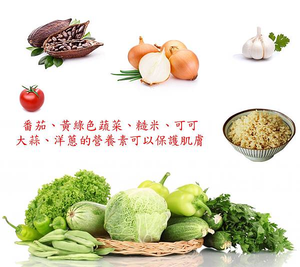 保護肌膚食物1.jpg