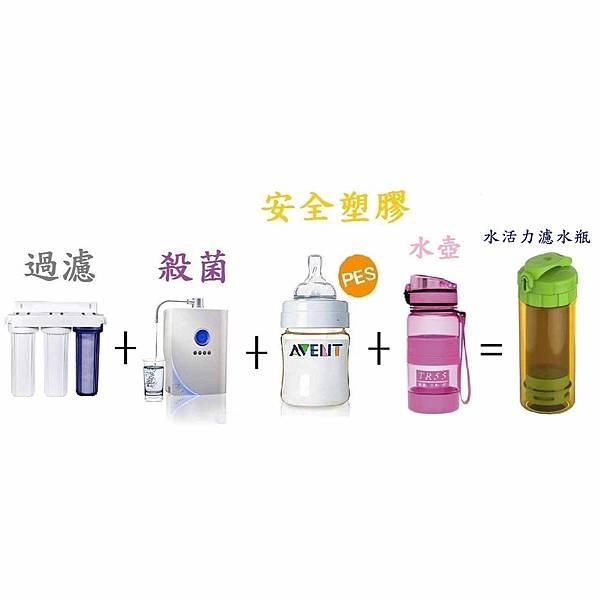 銀立潔 濾水瓶