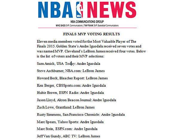 NBAFInalsMVPVoteResults.jpg