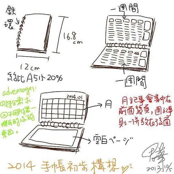 2014手帳初步構想_bak