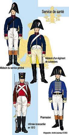 http://www.lebivouac.com/bulletin/Jouineau/Jouineau/Sante.html