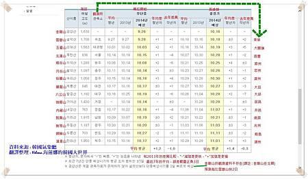 2014楓紅預測-表格.jpg