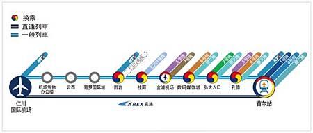 仁川機場地鐵路線圖.jpg