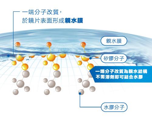 矽水膠結構.jpg