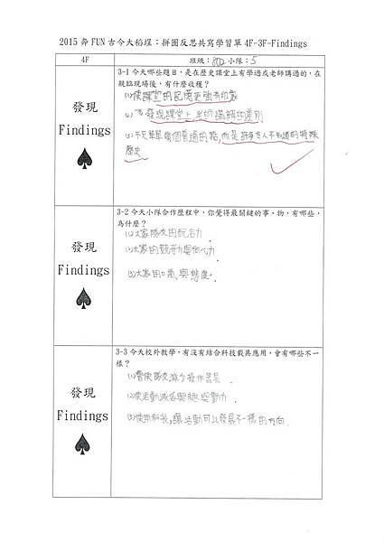 2015大稻埕反思學習單3