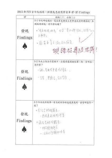 2015大稻埕反思學習單4