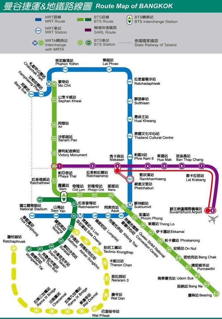曼谷捷運5_副本