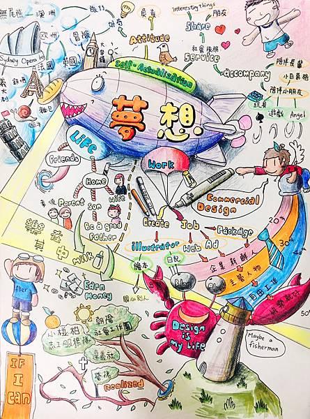 心智圖2009.jpg