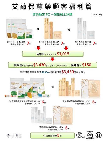 艾薾保尊榮顧客福利篇 2017.12.21