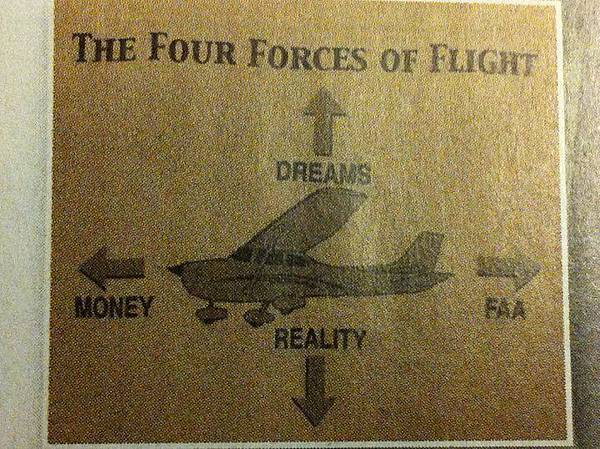 4 forces of flight.jpg