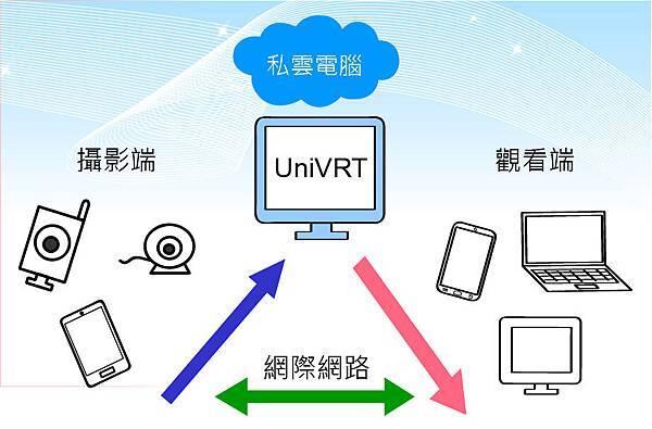 UniVRT-01.jpg