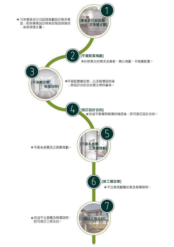 禾云室內設計/住宅空間/商業空間/辦公空間/接待中心/實品屋