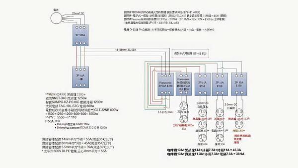 11配電規劃.jpg