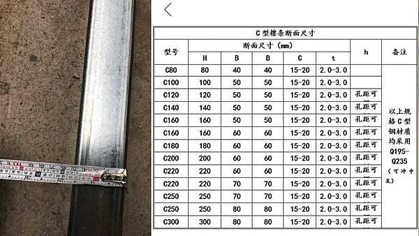 04_夾層施工_C型鋼_夾層載重_夾層安全.jpg