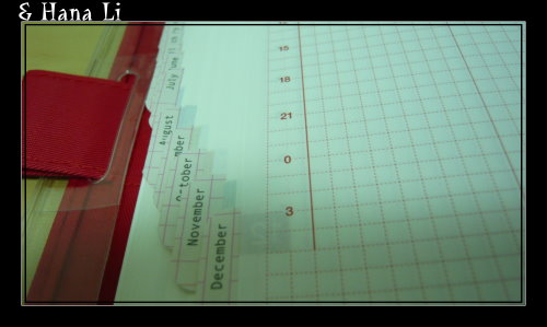 20081101 標籤貼紙
