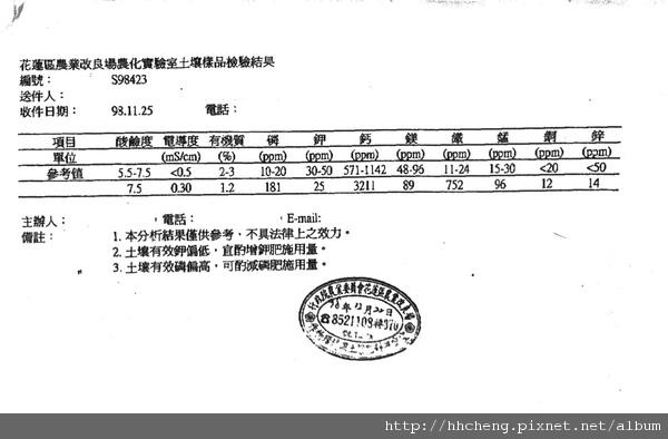 土壤分析報告範本.JPG