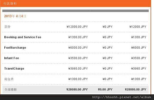 20130430-捷星回程機票3