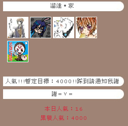 璃's4000人~