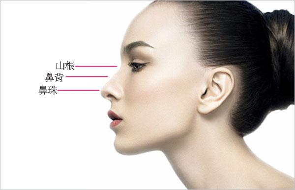 微晶瓷隆鼻玻尿酸隆鼻05
