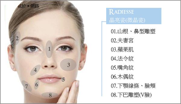 微晶瓷隆鼻玻尿酸隆鼻06