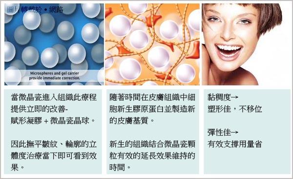 微晶瓷隆鼻玻尿酸隆鼻07