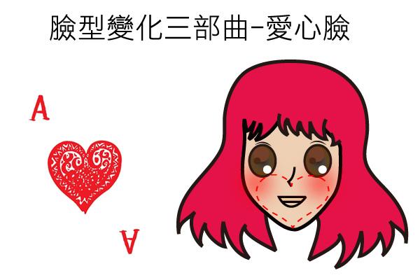 臉型變化 3D聚左旋乳酸 4D羽毛線拉皮 維納斯曲線電波 抗老 除皺 美麗晶華 推薦 -004