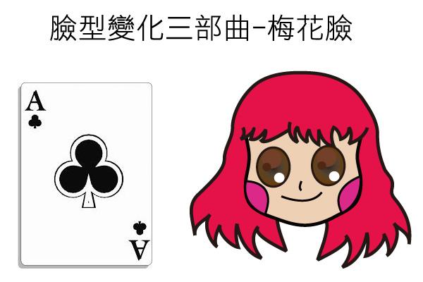 臉型變化 3D聚左旋乳酸 4D羽毛線拉皮 維納斯曲線電波 抗老 除皺 美麗晶華 推薦 -003