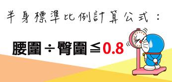 美麗晶華 陳志龍醫師 私房話老實說 減肥 瘦身 網路偏方 飲食 錯誤觀念 -002
