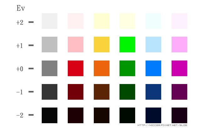 測光顏色拷貝.jpg
