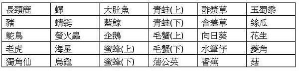 小葉子贈品表格.jpg