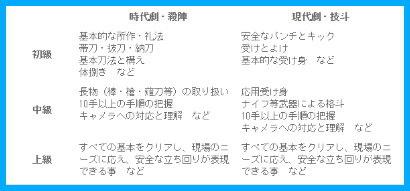 動作執照制度.jpg