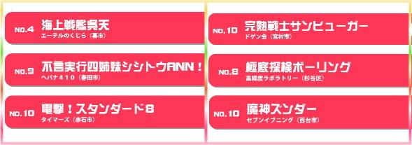 (其)第1~6話官網排行榜.jpg