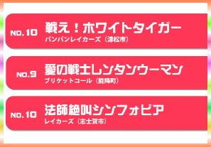 (其)第7~12話官網排行榜.jpg