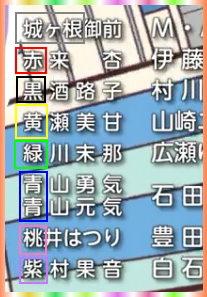 (隊)主角九人的名字中皆含有顏色.jpg