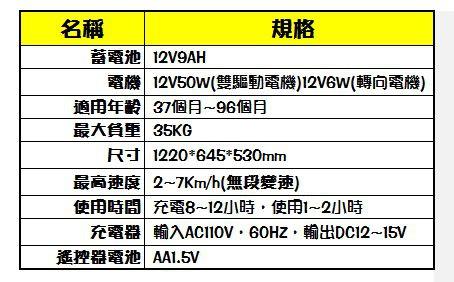 82.JPG - 兒童電動車BMW i8 - 旗艦款- 姚小鳳平台