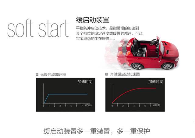23.jpg - 兒童電動車BENZ ML350正雙人-姚小鳳平台(官方介紹)