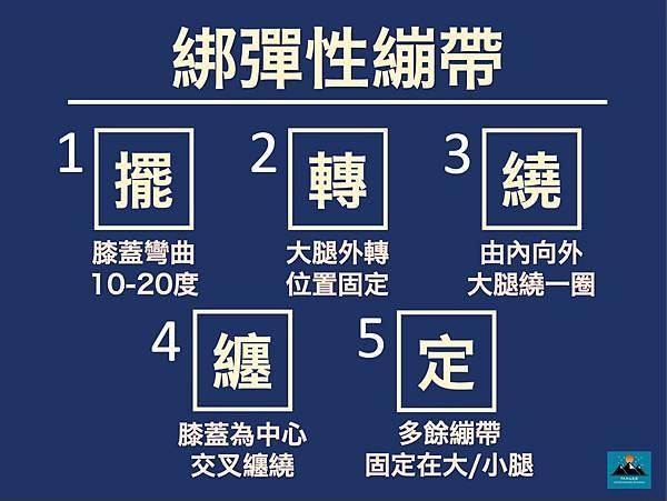[發文用] 膕肌山上急救篇_201203_10.jpg