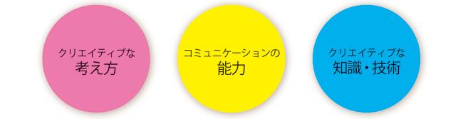 idea_item01